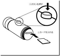 矢印説明図3