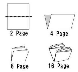 『折りとページ数の関連』説明図